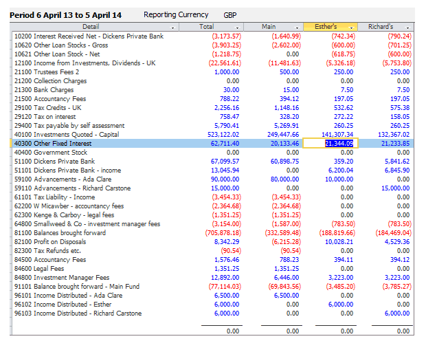 Sample trial balance including sub-funds