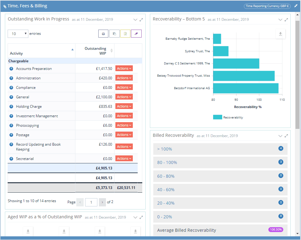 Time & Billing Dashboard Report